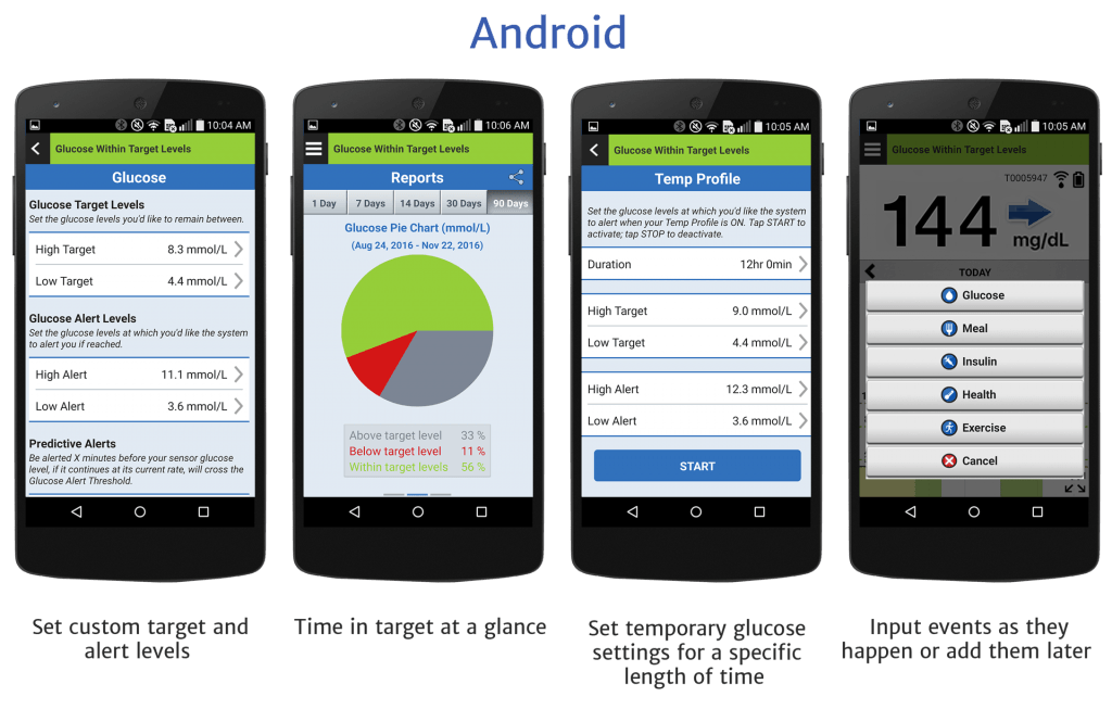 App Eversense per Android